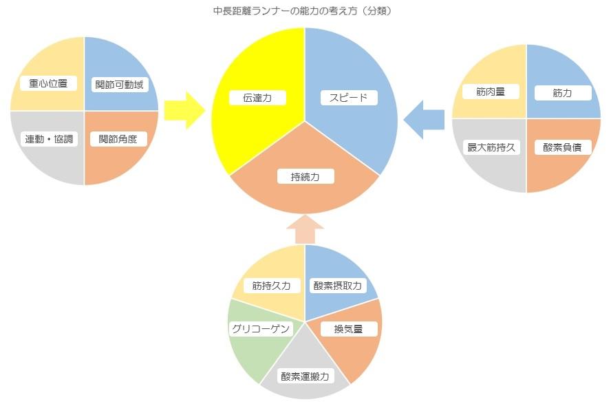 能力分析イメージ図_2