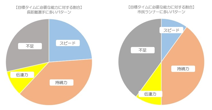 能力分析イメージ図_1